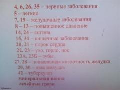 shumak2009istochniki2.jpg